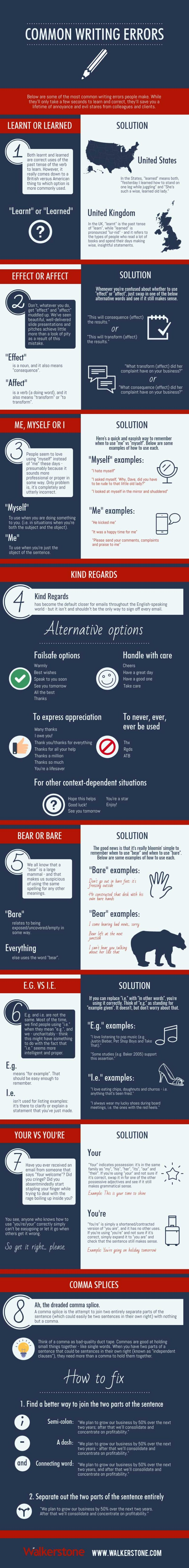 Common-writing-errors-Infographic-1-768x6356.jpg